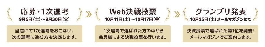 選考の流れ:応募・1次選考→Web決戦投票→グランプリ発表