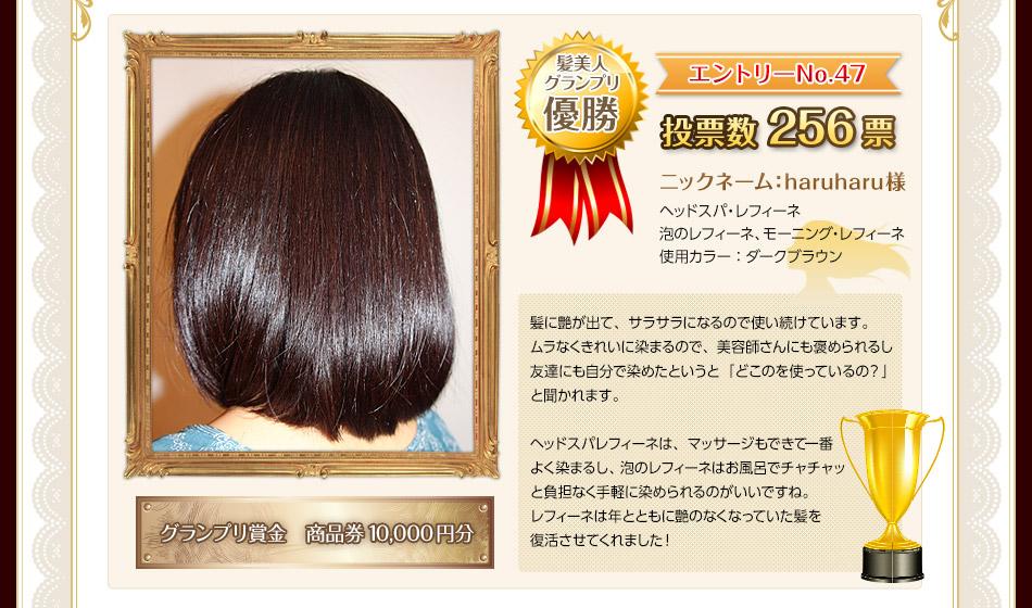 髪美人グランプリ優勝は、エントリーナンバー47番!投票数256票!ニックネーム:haruharu様