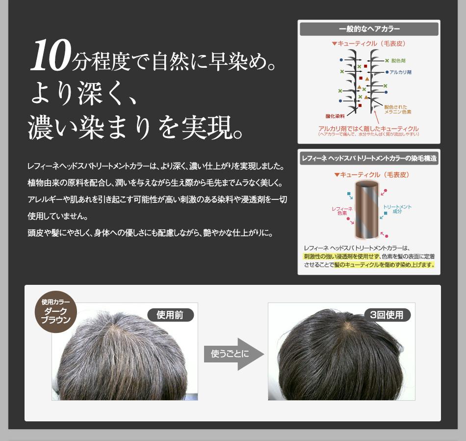 10分程度で自然に早染め。より深く、濃い染まりを実現。レフィーネヘッドスパ トリートメントカラーは、より深く、濃い染まりを実現しました。植物由来の天然染料を配合し、生え際から毛先まで、ムラなく、美しく染め上げます。またアレルギーや肌荒れを引き起こす刺激性の高い化学成分を一切使用していません。頭皮や髪を傷めることなく、身体への安全性も配慮しながら優しく染め上げます。