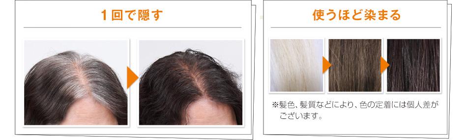 1回で隠す。使うほど染まる※髪色、髪質などにより、色の定着には個人差がございます。