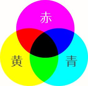 赤、青、黄
