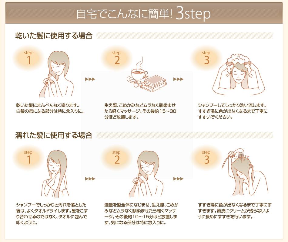 自宅でこんなに簡単!使用方法3ステップ。